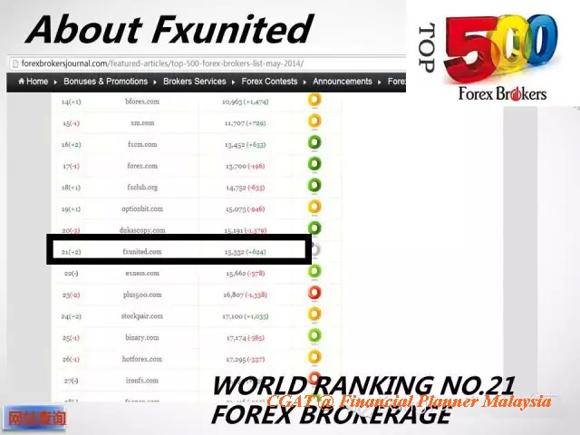 FxUnited offers online trading services in over 80 currency pairs, CFD's, and Commodities, such as Gold, Oil, Crude Oil, as well as bitcoin on the ever popular MT4 platform. According to its website, FxUnited is a NDD brokerage, established in .
