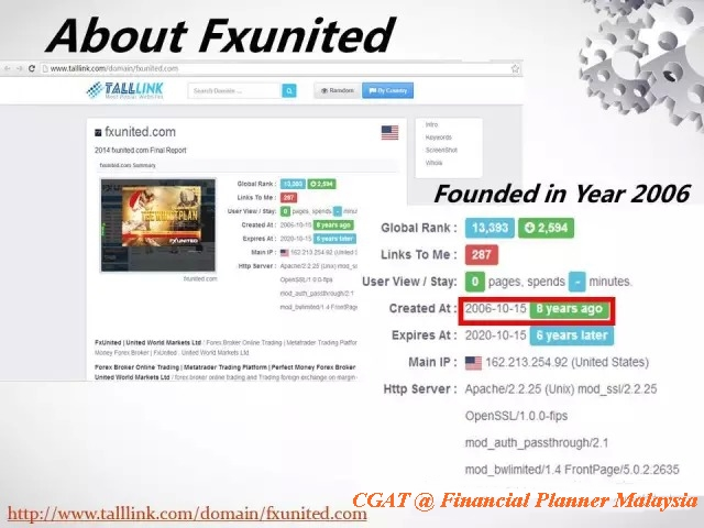 Fxunited forex review