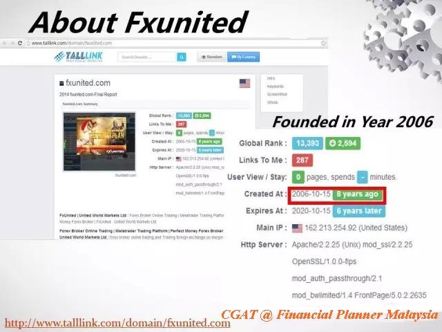 Fxunited forex